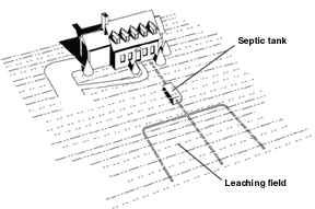septic tank design calculations pdf
